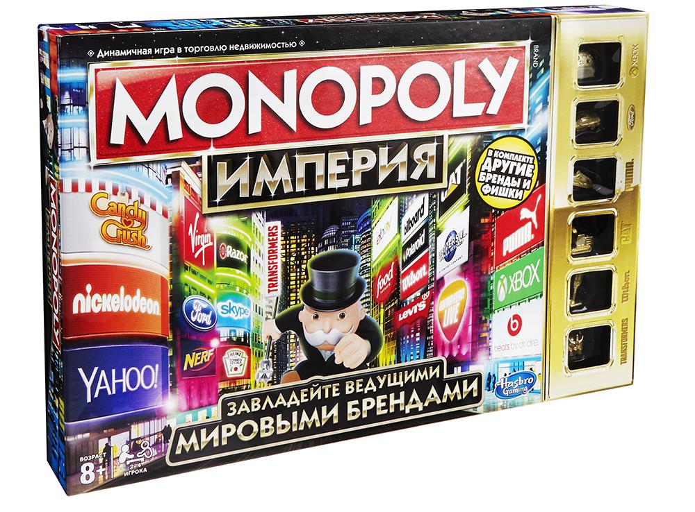 панели картинки монополии империя которому